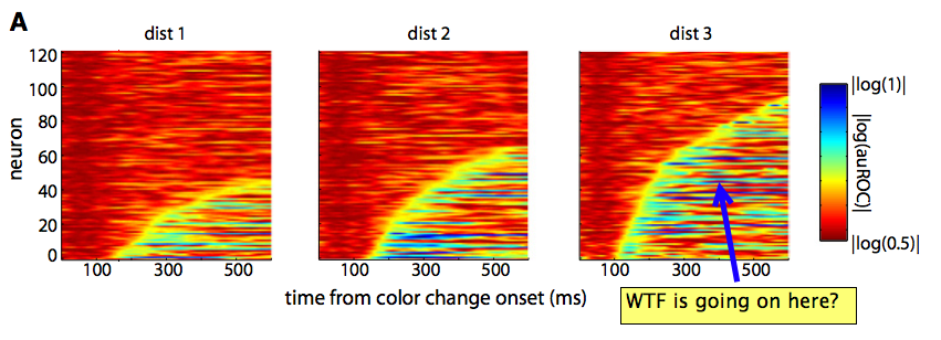How Bad Is Your Colormap? | Pythonic Perambulations